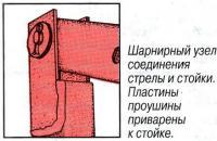 Шарнирный узел соединения стрелы и стойки