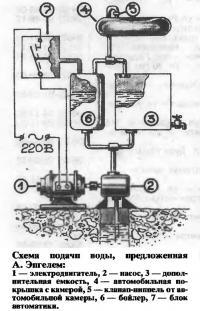 Схема подачи воды, предложенная А. Энгелем