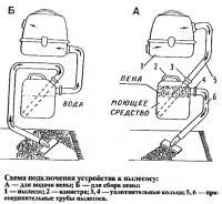 Схема подключения устройства к пылесосу