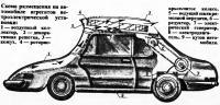 Схема размещения на автомобиле агрегатов установки