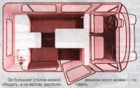 Схема салона в обеденном положении
