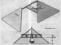 Схема сборки абажура
