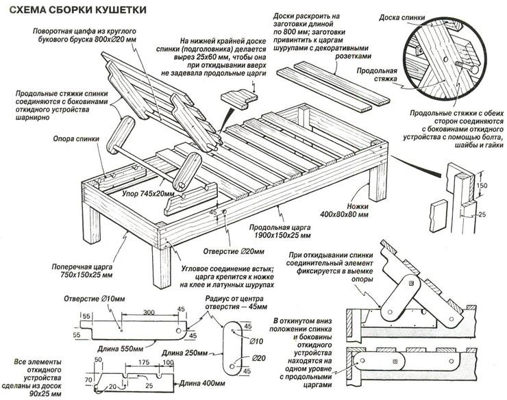 Схема сборки кушетки
