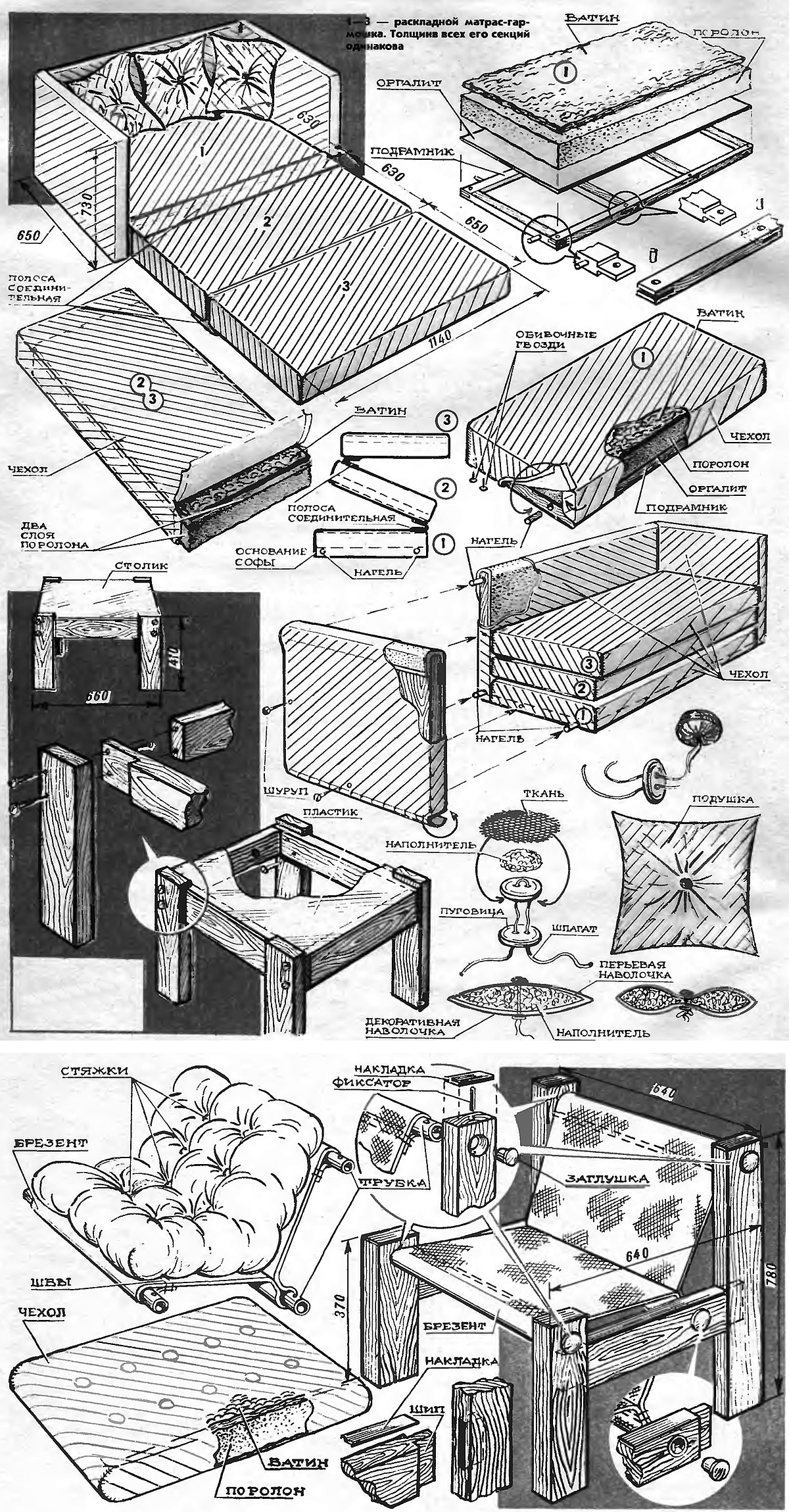 Схема сборки мягкой мебели