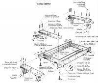 Схема сборки платформы