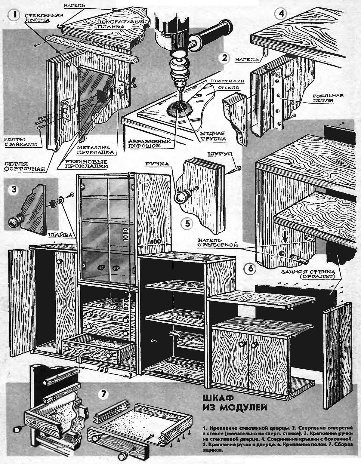 Схема сборки шкафа из модулей