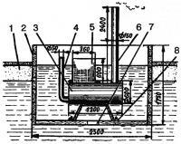 Схема установки подогревателя воды в проруби