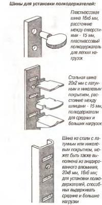 Шины для установки полкодержателей