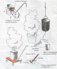Скребок для водосточного желоба и тележка