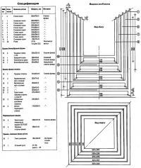 Спецификация и ящики экобоксов
