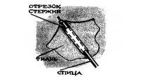 Стержень на спицу зонтика