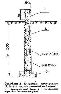 Столбчатый фундамент конструкци П. Б. Котова