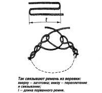 Так связывают ремень из веревки