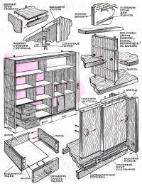 Технология и порядок сборки шкафа-стеллажа