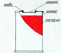 Тепловой аккумулятор
