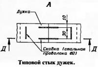 Типовой стык дужек