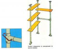 Угловые соединения