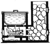 Усовершенствование печи-каменки