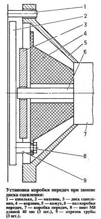 Установка коробки передач при замене диска сцепления