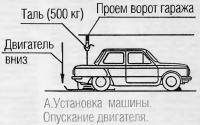 Установка машины. Опускание двигателя