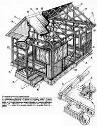 Устройство цоколя и каркаса дома