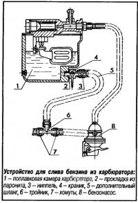 Устройство для слива бензина из карбюратора