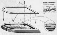 Устройство формы