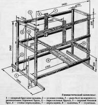 Устройство гимнастического комплекса
