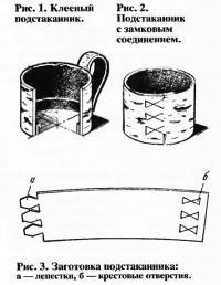 Устройство и детали подстаканника