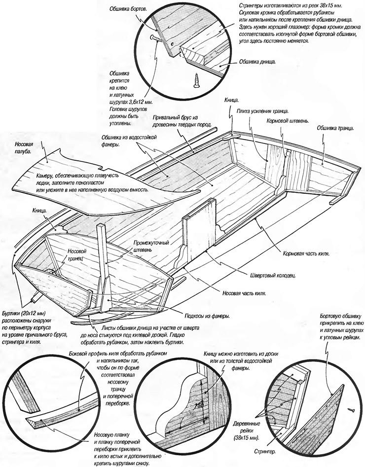 Устройство и обшивка корпуса