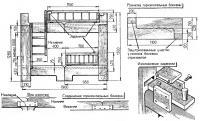 Устройство и размеры кровати