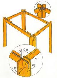 Устройство каркаса стола
