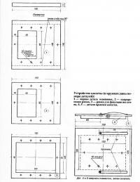 Устройство кассеты (в кружках даны номера деталей)