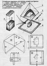 Устройство пирамиды для заточки лезвий для бритья