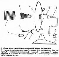 Устройство рефлектора с коническим элементом