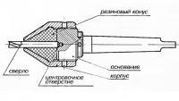 Устройство резинового патрона