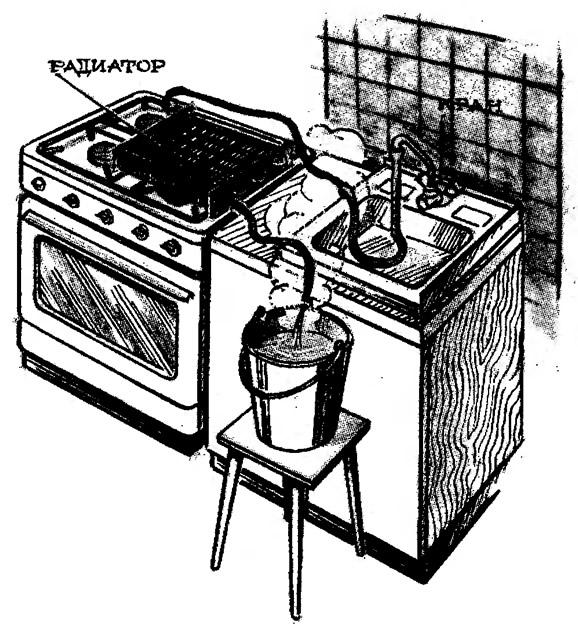 Водонагреватель на газовой плите