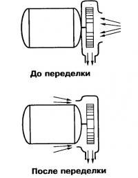 Вентилятор до и после переделки