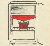 Водосборник для разморозки морозилки
