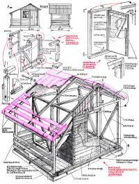 Все основные узлы и элементы конструкции домика
