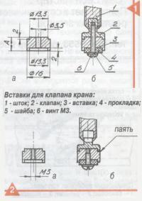 Вставки для клапана крана